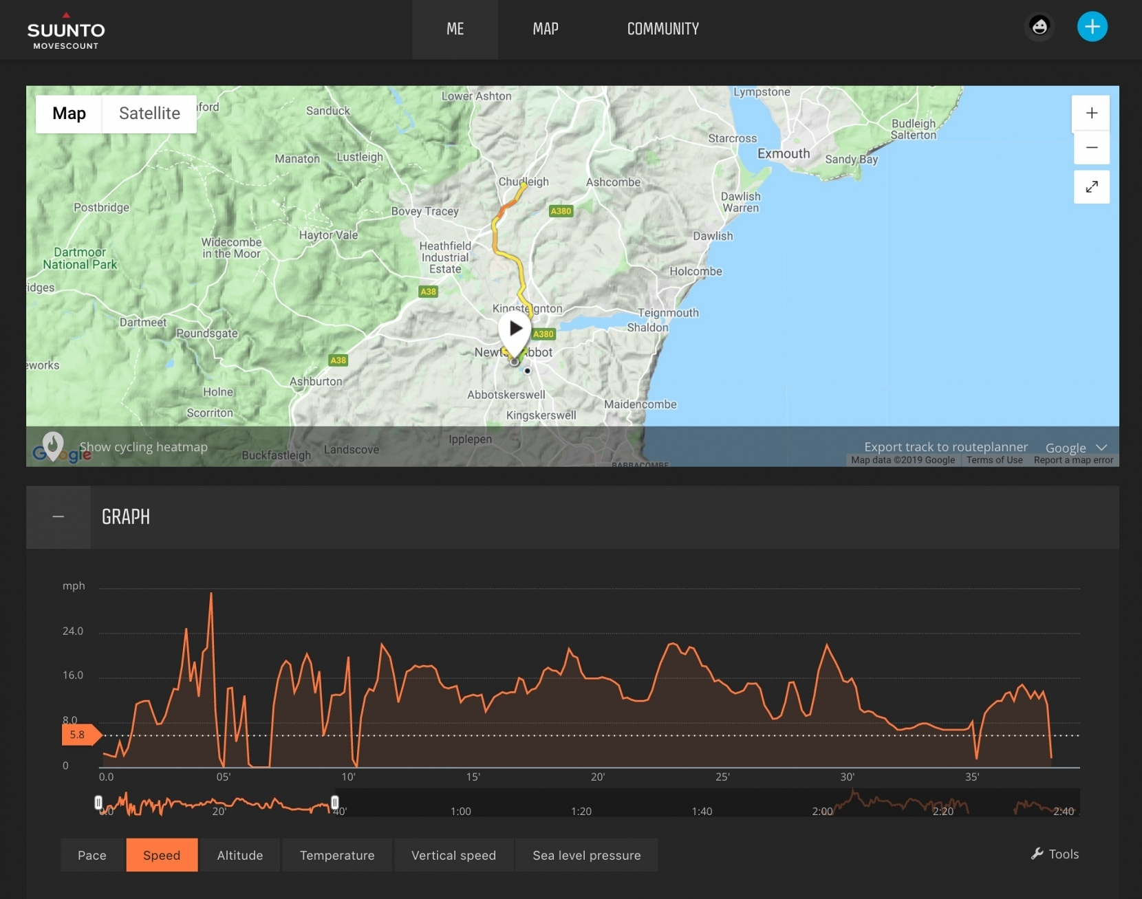 The Movescount Web page - loads of data can help you analyse your GPS moves
